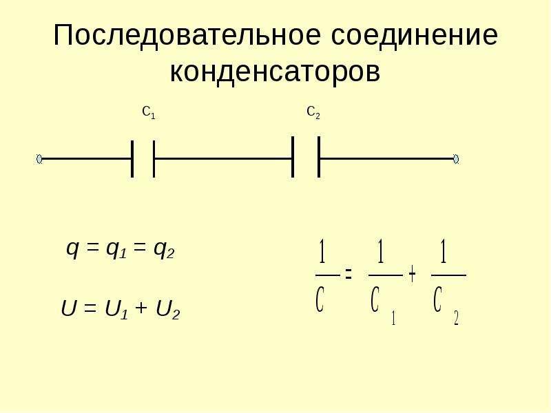 Последовательное соединение конденсаторов q = q1 = q2 U = U1 + U2