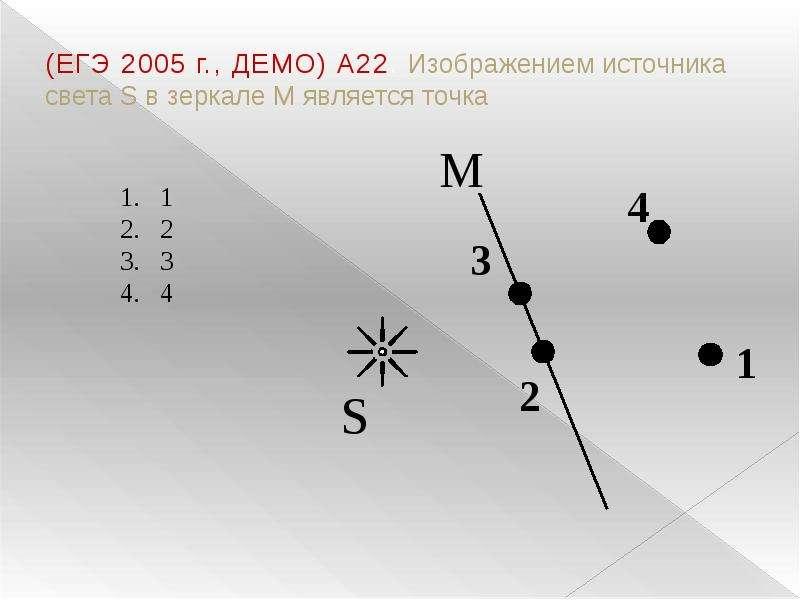 РЕШУ ОГЭ физика Обучающая система Дмитрия Гущина ОГЭ