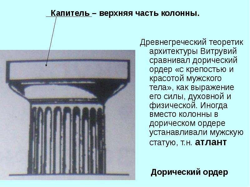 Дорический ордер Древнегреческий теоретик архитектуры Витрувий сравнивал дорический ордер «с крепост