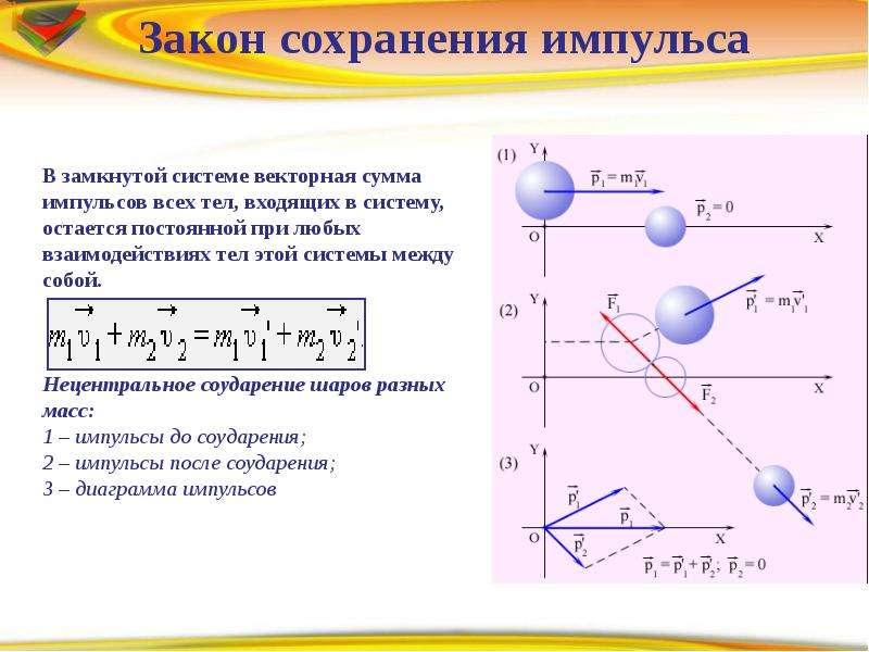 Энергия. Законы сохранения в механике, рис. 2