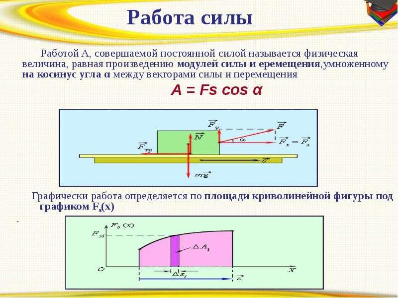 Энергия. Законы сохранения в механике, рис. 3