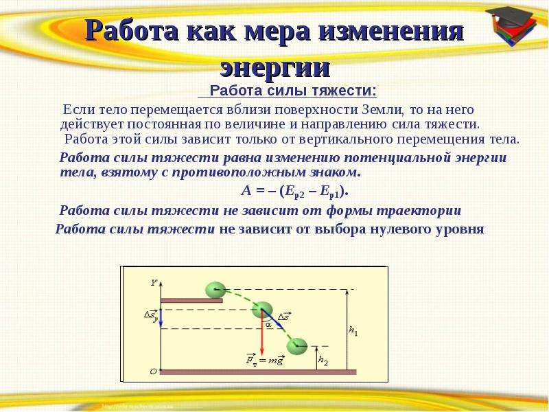 Работа как мера изменения энергии Работа силы тяжести: Если тело перемещается вблизи поверхности Зем