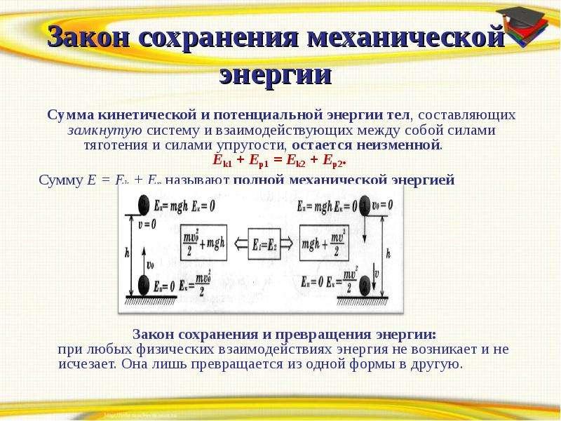 Закон сохранения механической энергии Сумма кинетической и потенциальной энергии тел, составляющих з