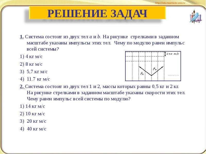 1. Система состоит из двух тел a и b. На рисунке стрелками в заданном масштабе указаны импульсы этих