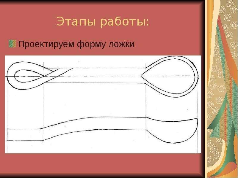 Этапы работы: Проектируем форму ложки