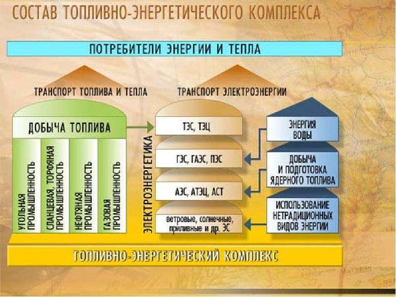 государственном тэк и комплекс конструкционных материалов 3вариант ответы аниматором