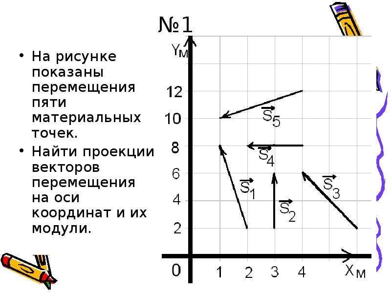 На рисунке пять показаны перемещения пяти материальных точек