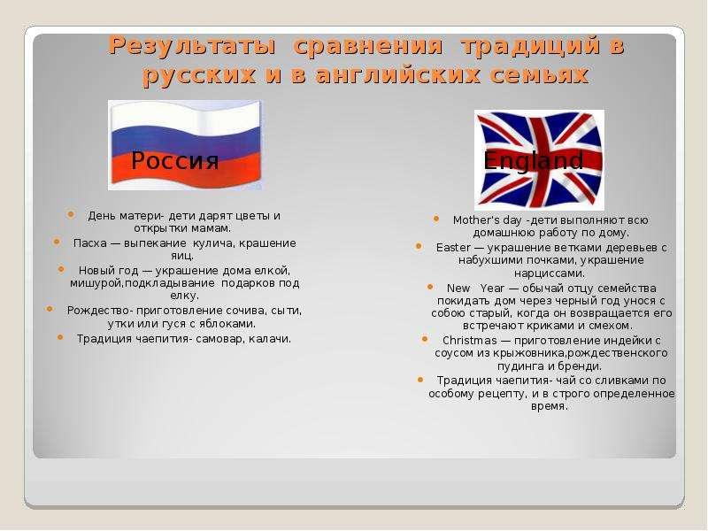 Про русский новый год на английском языке с переводом
