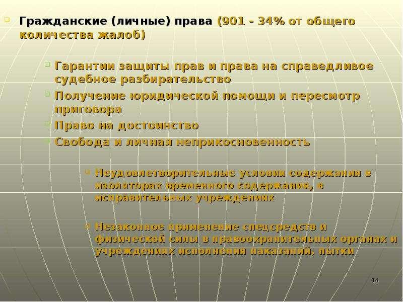 Гражданские (личные) права (901 - 34% от общего количества жалоб) Гражданские (личные) права (901 -