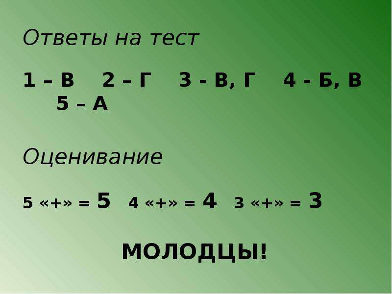 Ответы на тест 1 – В 2 – Г 3 - В, Г 4 - Б, В 5 – А Оценивание 5 «+» = 5 4 «+» = 4 3 «+» = 3 МОЛОДЦЫ!