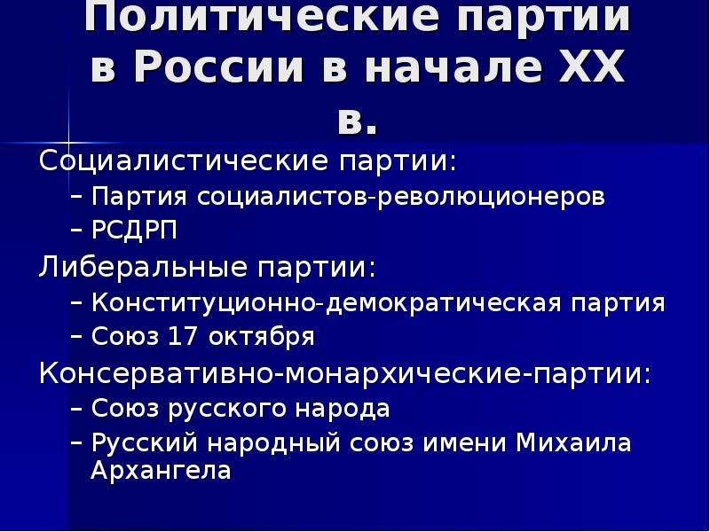 Политические партии в России в начале XX в. Социалистические партии: Партия социалистов-революционер