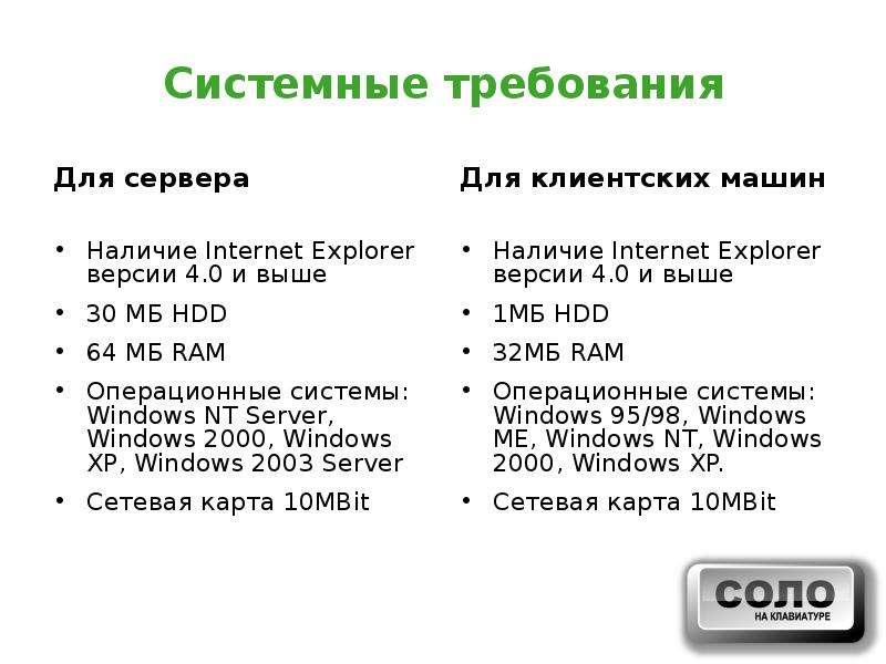 Системные требования Для сервера Наличие Internet Explorer версии 4. 0 и выше 30 МБ HDD 64 МБ RAM Оп