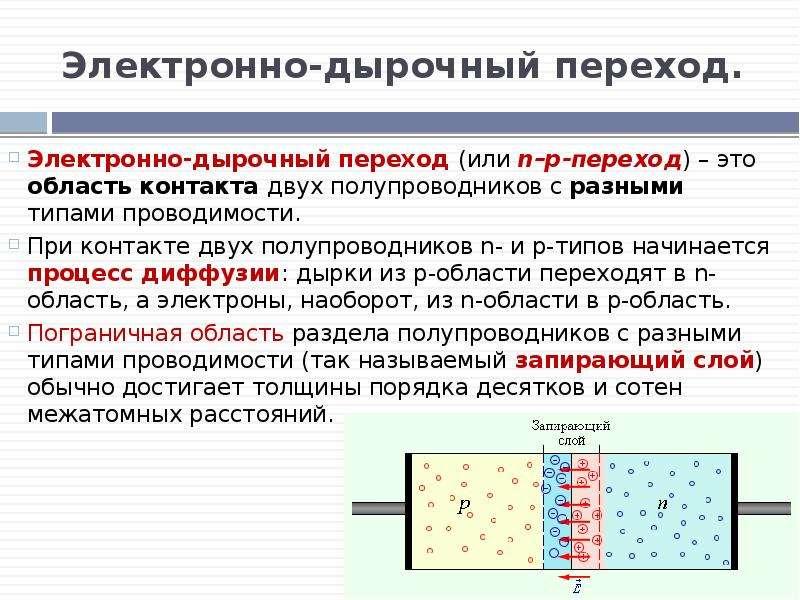 Электронно-дырочный переход. Электронно-дырочный переход (или n–p-переход) – это область контакта дв