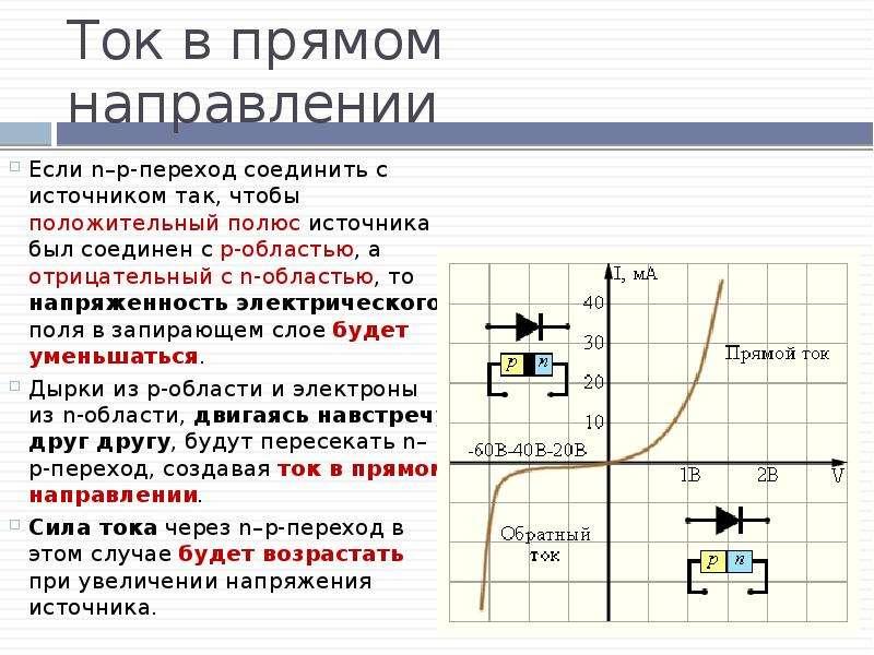 Ток в прямом направлении Если n–p-переход соединить с источником так, чтобы положительный полюс исто