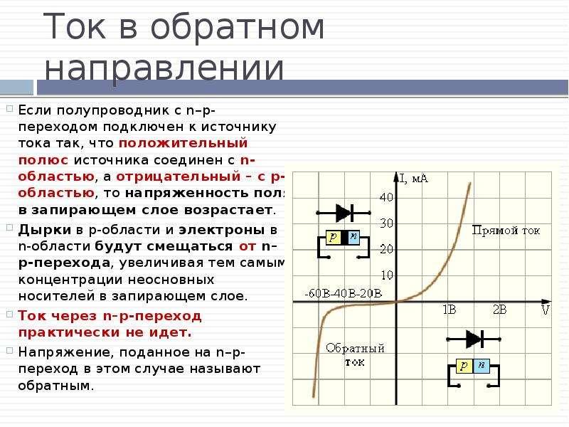 Ток в обратном направлении Если полупроводник с n–p-переходом подключен к источнику тока так, что по