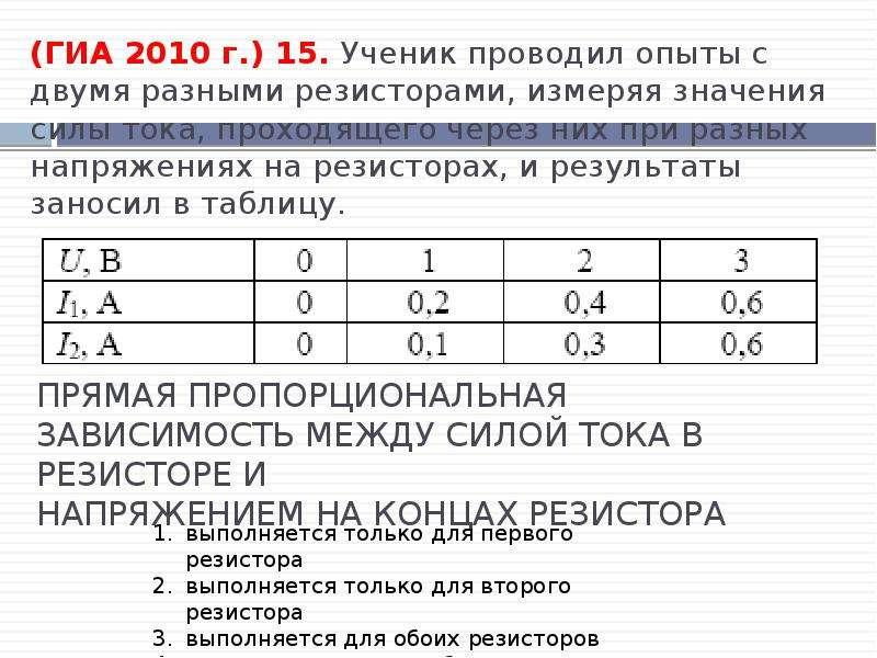 (ГИА 2010 г. ) 15. Ученик проводил опыты с двумя разными резисторами, измеряя значения силы тока, пр