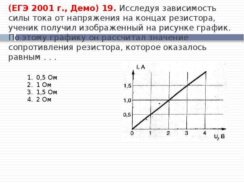 (ЕГЭ 2001 г. , Демо) 19. Исследуя зависимость силы тока от напряжения на концах резистора, ученик по