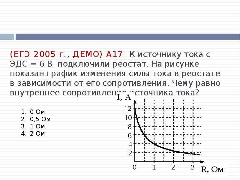 (ЕГЭ 2005 г. , ДЕМО) А17. К источнику тока с ЭДС = 6 В подключили реостат. На рисунке показан график