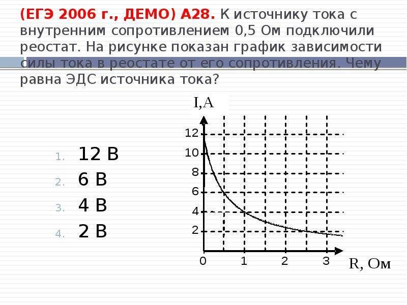 (ЕГЭ 2006 г. , ДЕМО) А28. К источнику тока с внутренним сопротивлением 0,5 Ом подключили реостат. На