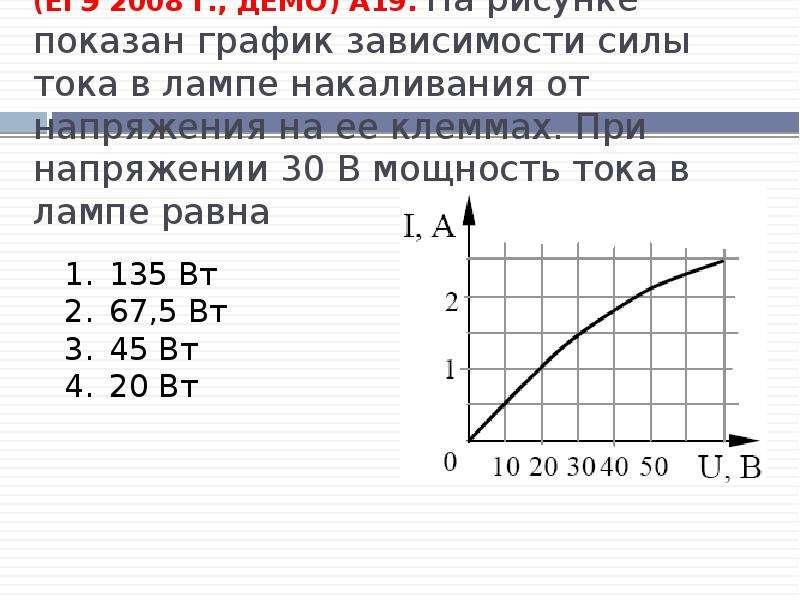 (ЕГЭ 2008 г. , ДЕМО) А19. На рисунке показан график зависимости силы тока в лампе накаливания от нап
