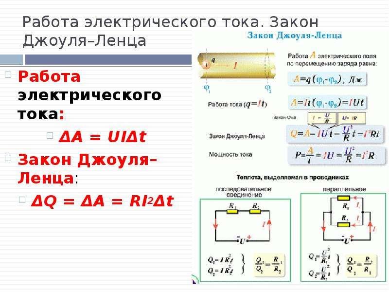 Работа электрического тока. Закон Джоуля–Ленца Работа электрического тока: ΔA = UIΔt Закон Джоуля–Ле