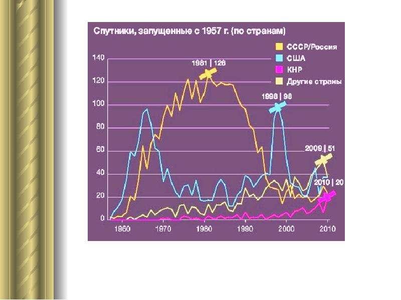 Пилигримы космоса, слайд 25