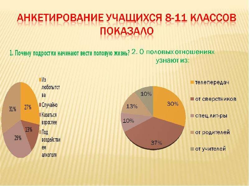Подростковая беременность, рис. 11