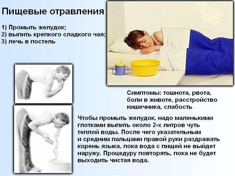 Помощь при пищевых отравлениях в домашних условиях