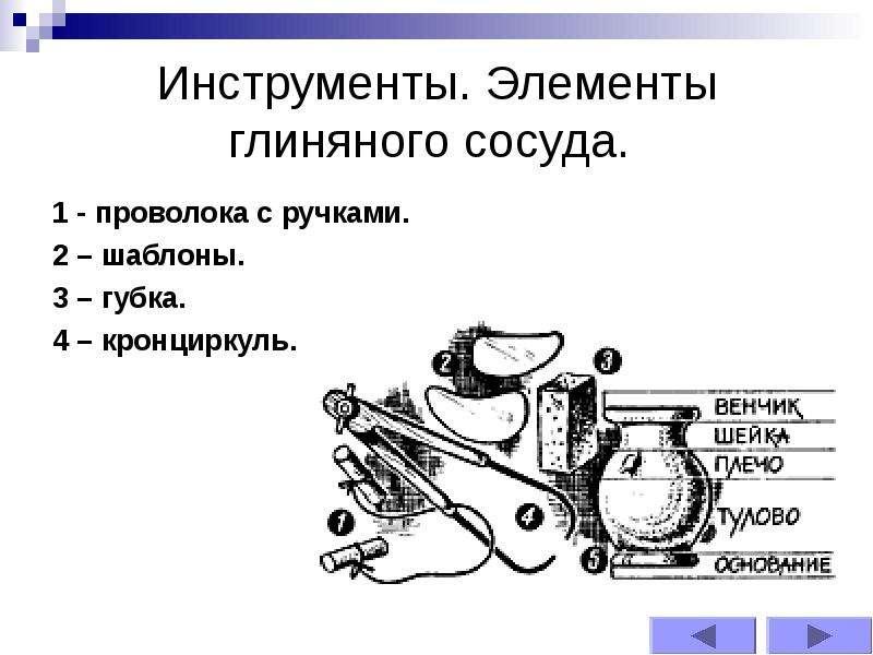 Инструменты. Элементы глиняного сосуда. 1 - проволока с ручками. 2 – шаблоны. 3 – губка. 4 – кронцир