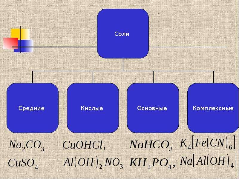 Классификация неорганических веществ, слайд 12