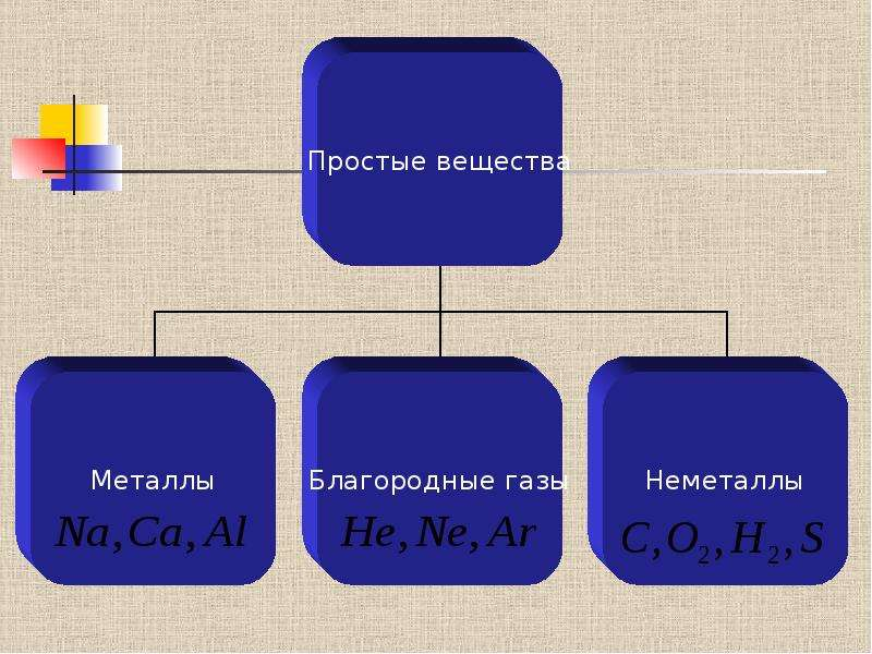 Классификация неорганических веществ, слайд 4