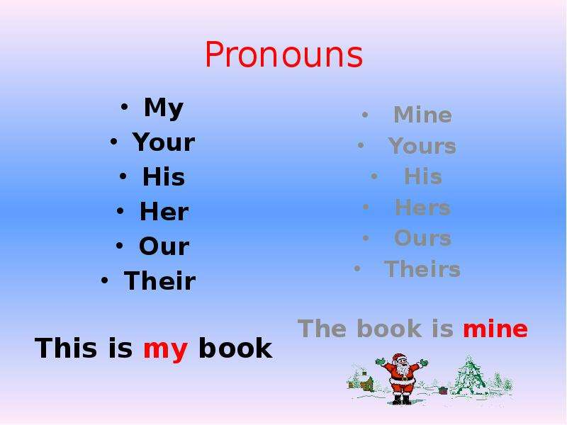 SUMMER PRONOUN PACKET HE SHE HIM HER THEY HIS HERS