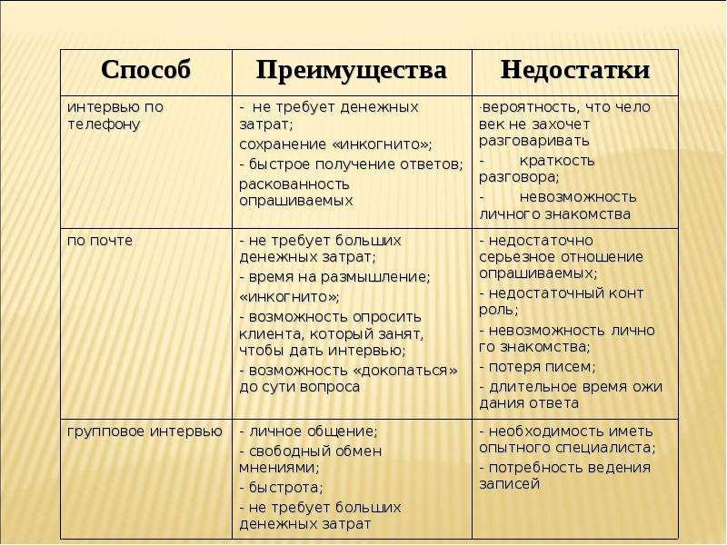 Маркетинговые исследования и система маркетинговой информации, слайд 23