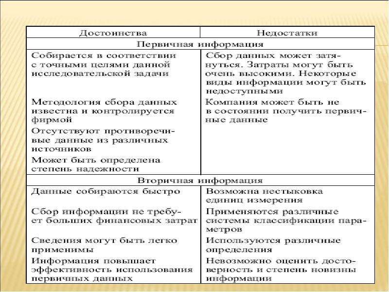 Маркетинговые исследования и система маркетинговой информации, слайд 10