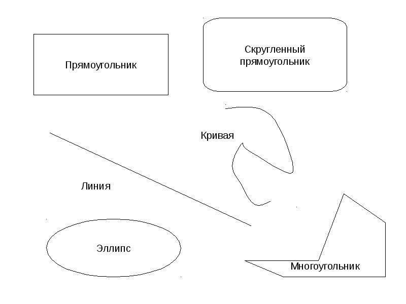 Общая характеристика графического редактора, слайд 11