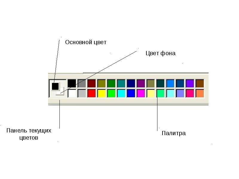 Общая характеристика графического редактора, слайд 18