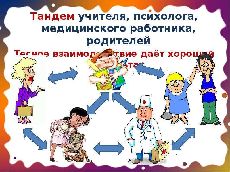 Тандем учителя, психолога, медицинского работника, родителей Тандем учителя, психолога, медицинского