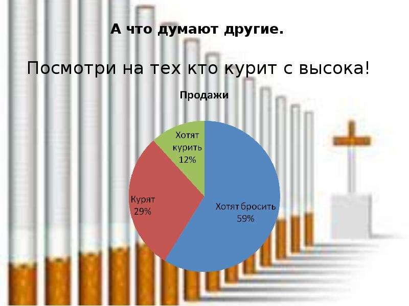 А что думают другие. Посмотри на тех кто курит с высока!
