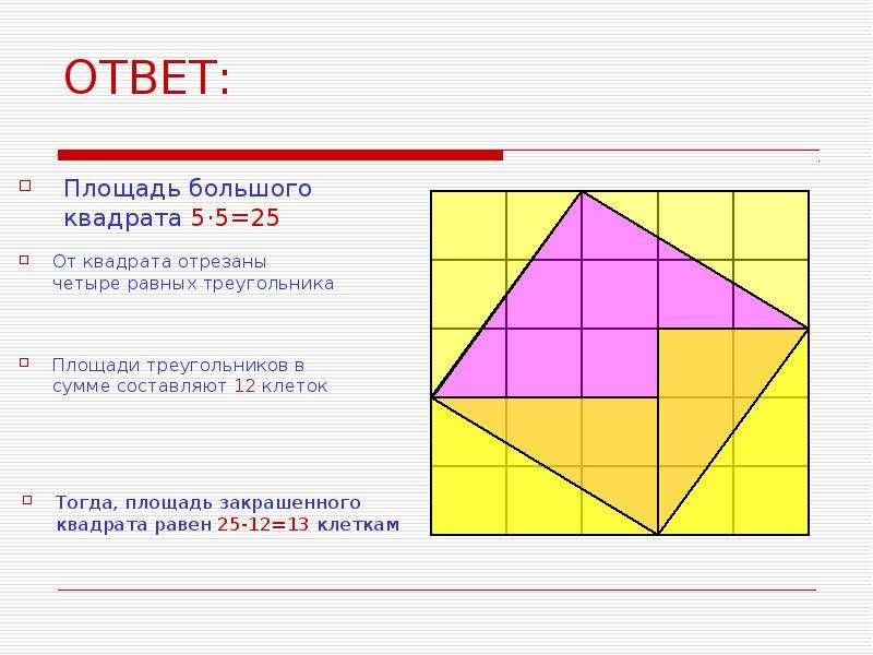 ОТВЕТ: Площадь большого квадрата 5·5=25