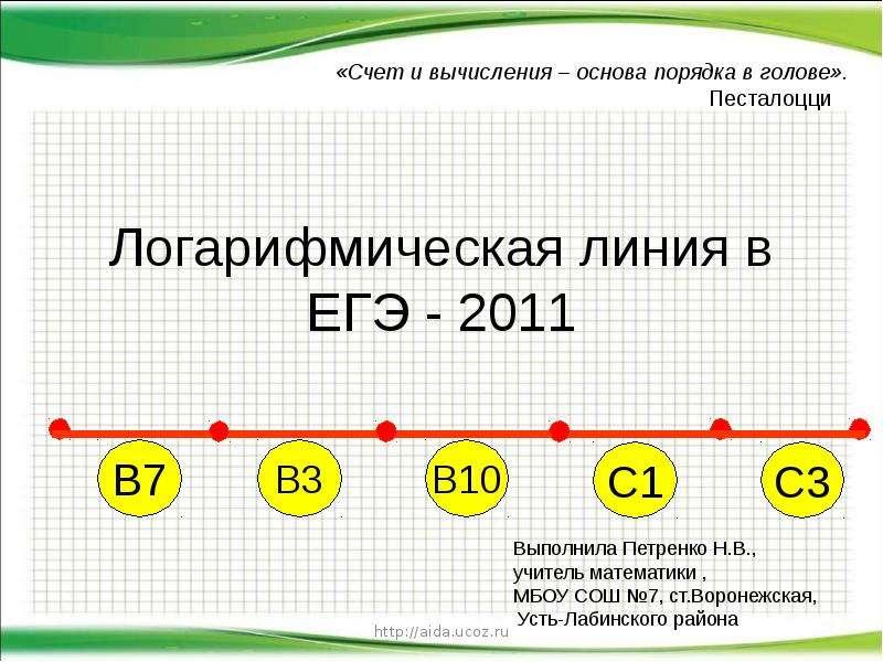 Логарифмическая линия в ЕГЭ - 2011