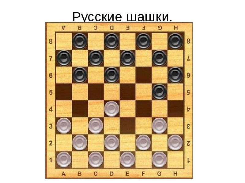 Доклад на тему шашки 5577