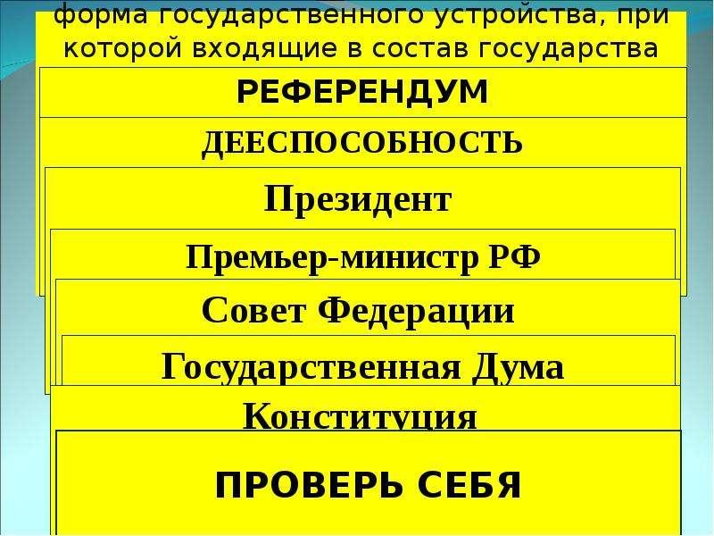 ФЕДЕРАЦИЯ форма государственного устройства, при которой входящие в состав государства единицы (земл