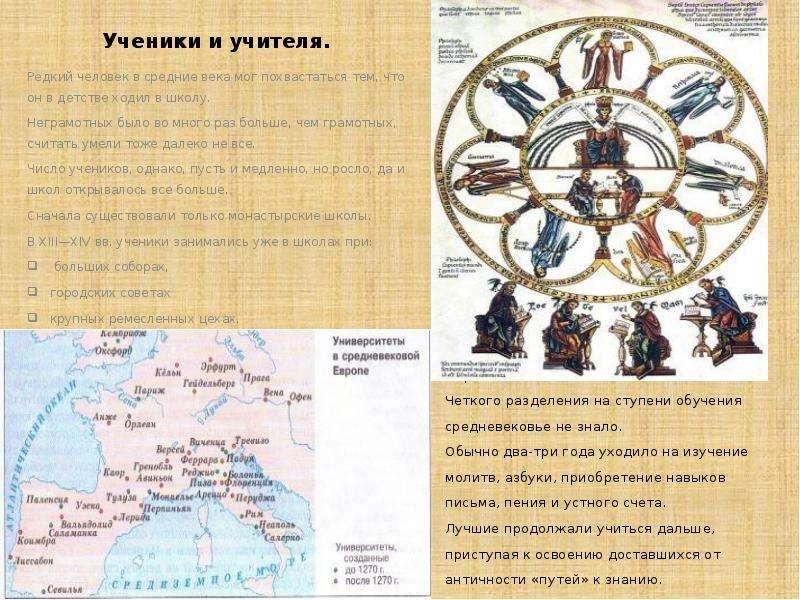 Ученики и учителя. Редкий человек в средние века мог похвастаться тем, что он в детстве ходил в школ