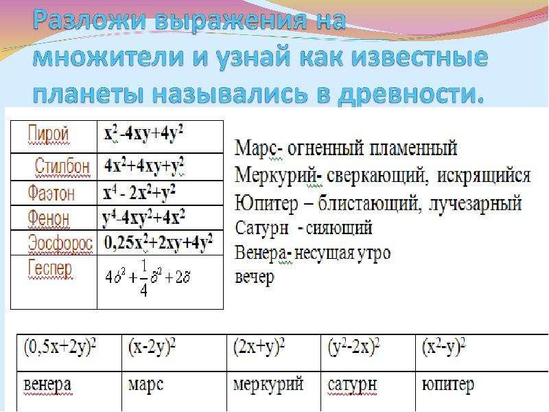 Формулы сокращённого умножения, слайд 9
