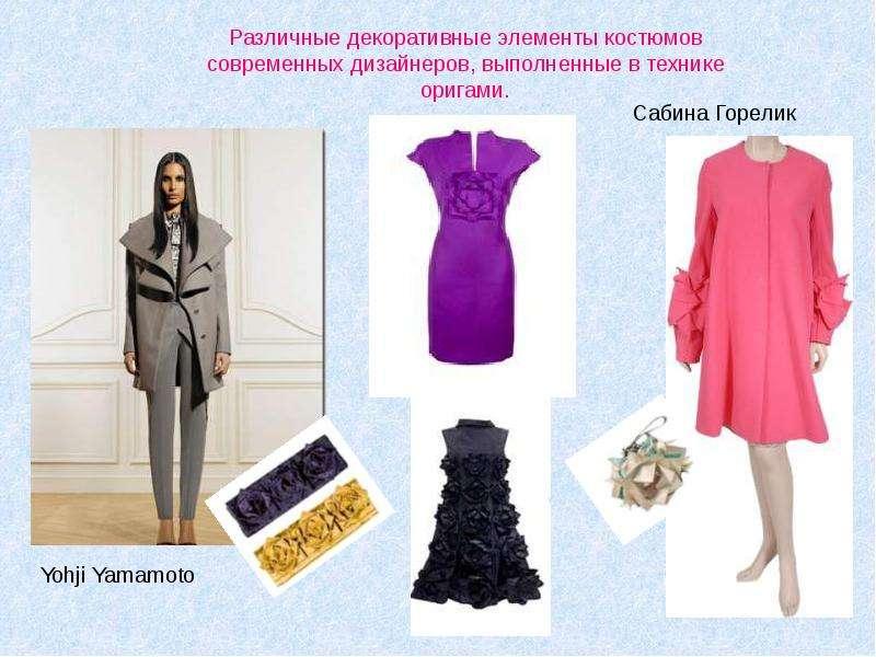 Виды Женской Одежды