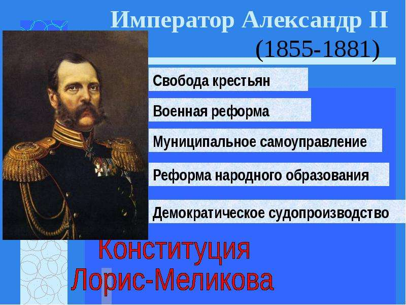 Император Александр II (1855-1881)