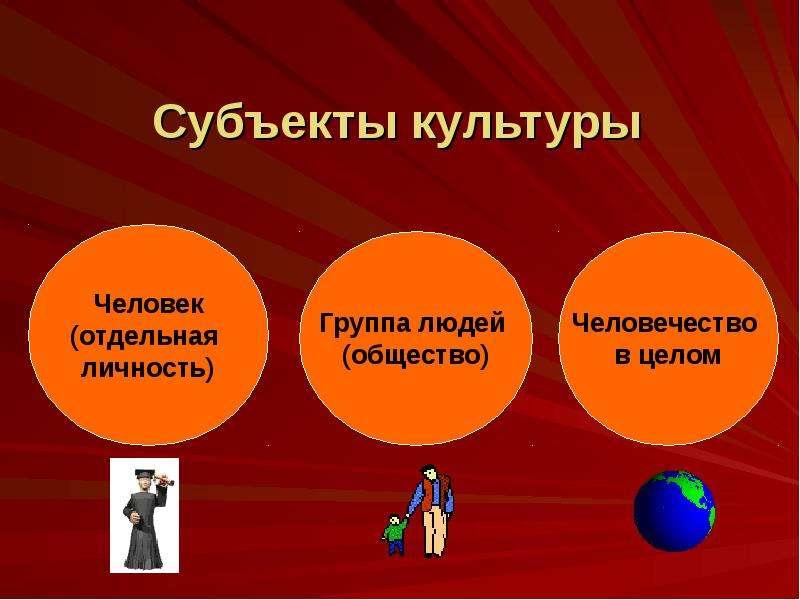 Субъекты культуры