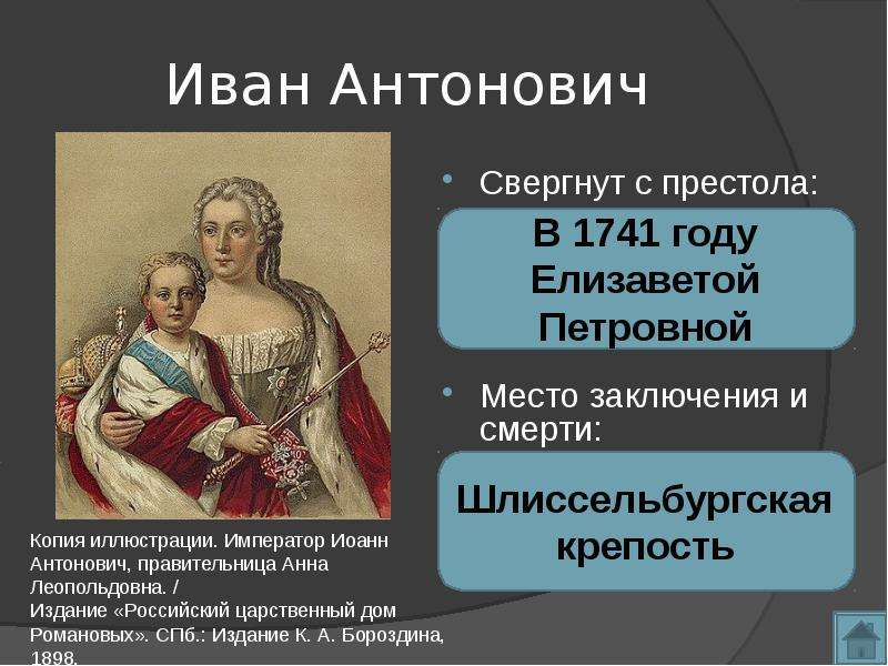 Иван Антонович Свергнут с престола: Место заключения и смерти: