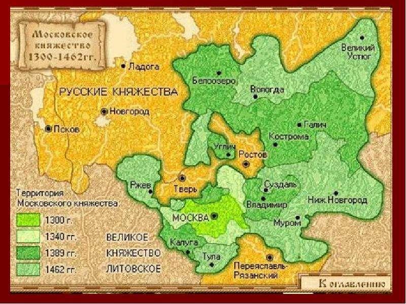 Создание единого русского государства, слайд 3