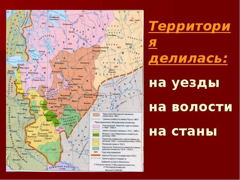 Создание единого русского государства, слайд 25